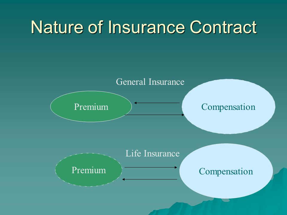 Nature of Insurance Contract