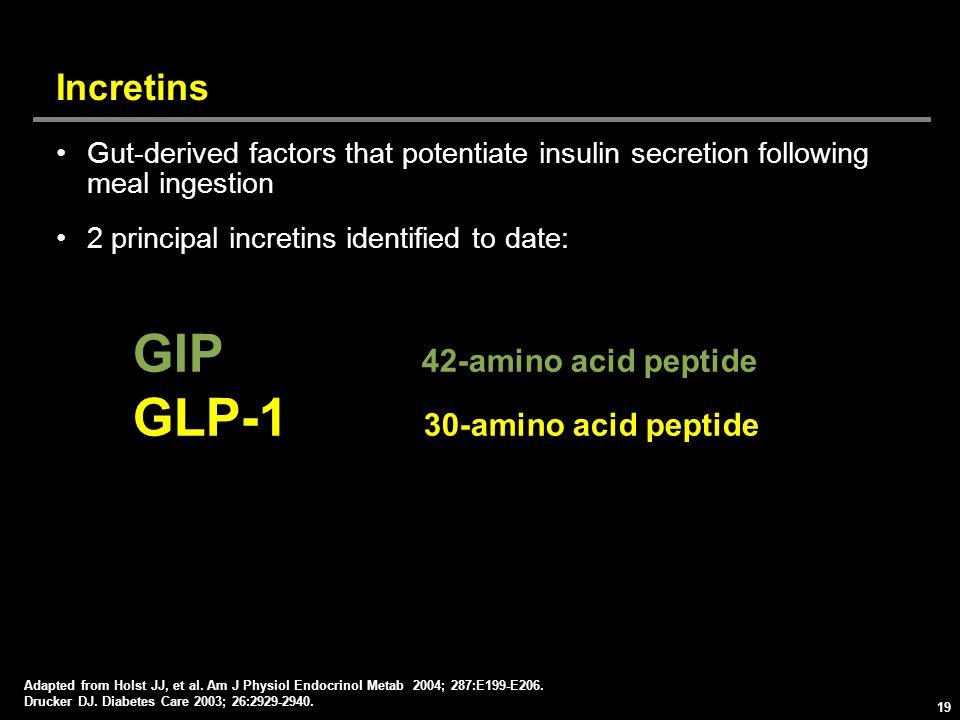 GIP 42-amino acid peptide GLP-1 30-amino acid peptide
