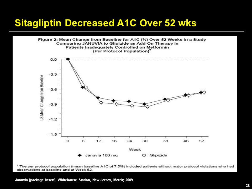 Sitagliptin Decreased A1C Over 52 wks