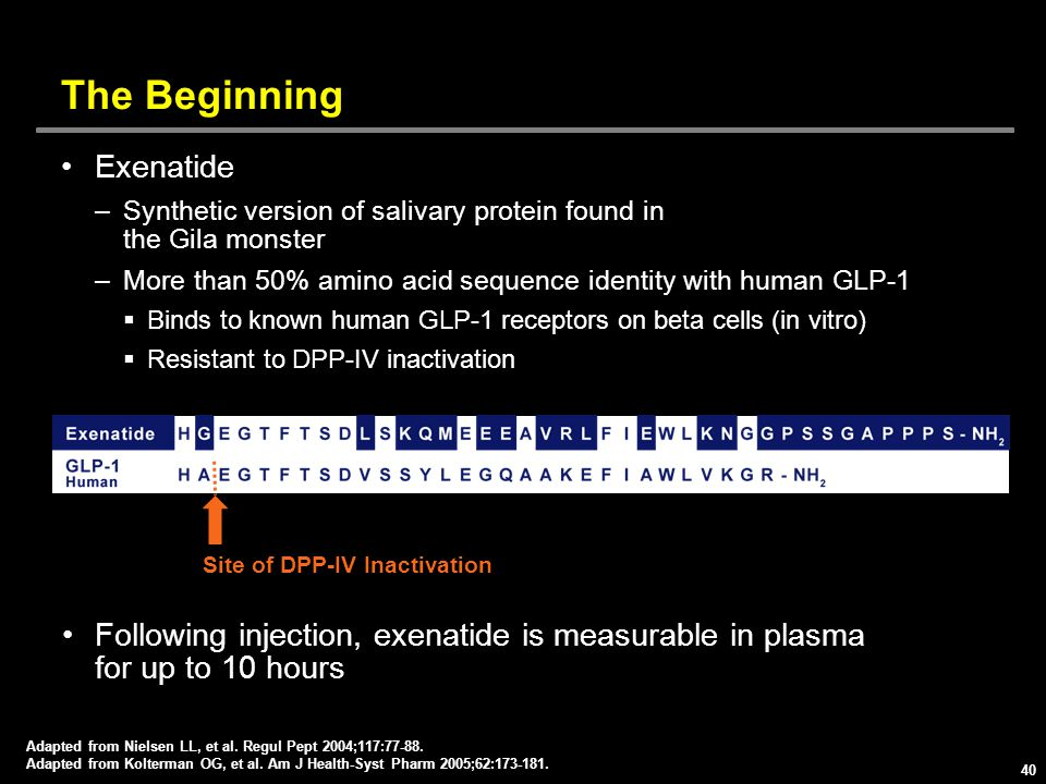 The Beginning Exenatide