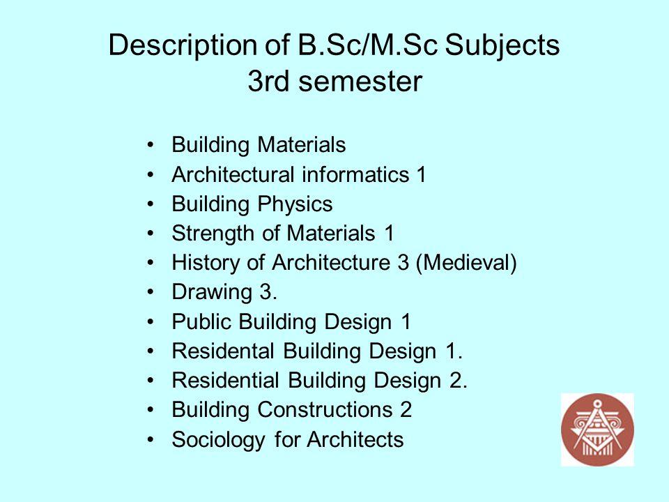 Description of B.Sc/M.Sc Subjects 3rd semester