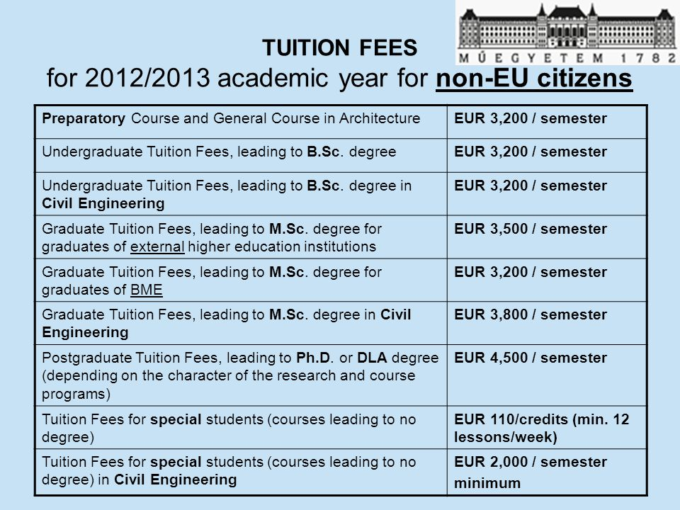 TUITION FEES for 2012/2013 academic year for non-EU citizens