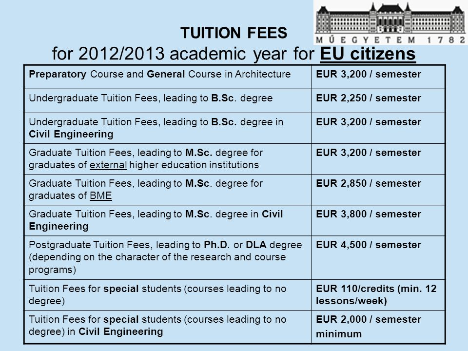 TUITION FEES for 2012/2013 academic year for EU citizens