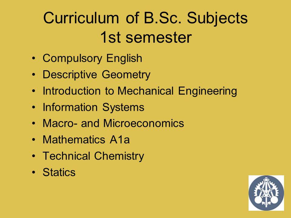 Curriculum of B.Sc. Subjects 1st semester