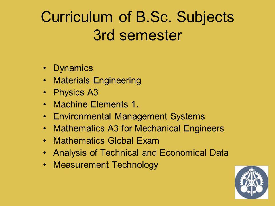 Curriculum of B.Sc. Subjects 3rd semester