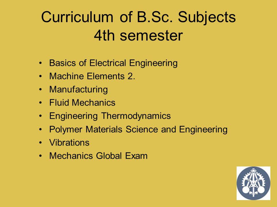 Curriculum of B.Sc. Subjects 4th semester