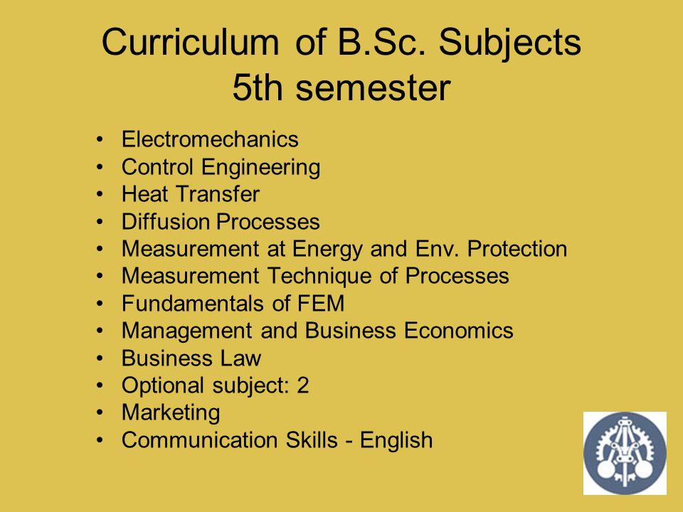 Curriculum of B.Sc. Subjects 5th semester