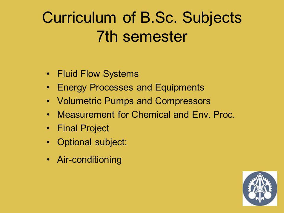 Curriculum of B.Sc. Subjects 7th semester
