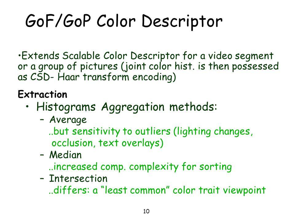 GoF/GoP Color Descriptor