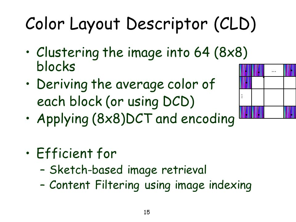 Color Layout Descriptor (CLD)