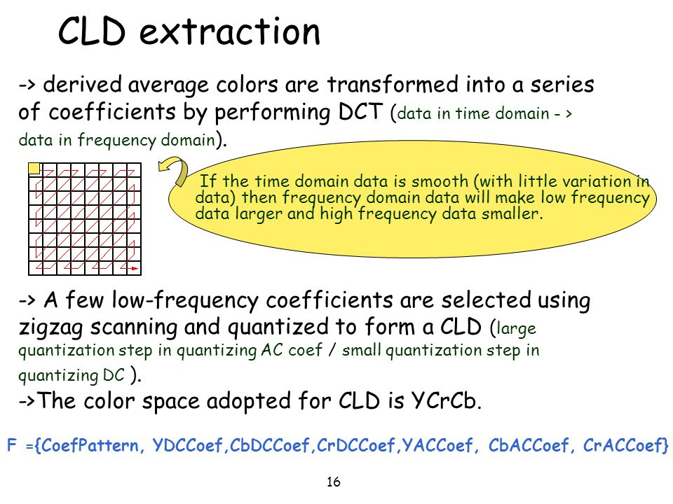 CLD extraction