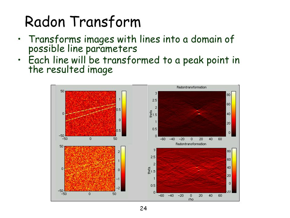Radon Transform Transforms images with lines into a domain of possible line parameters.