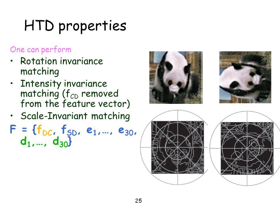 HTD properties F = {fDC, fSD, e1,…, e30, d1,…, d30}
