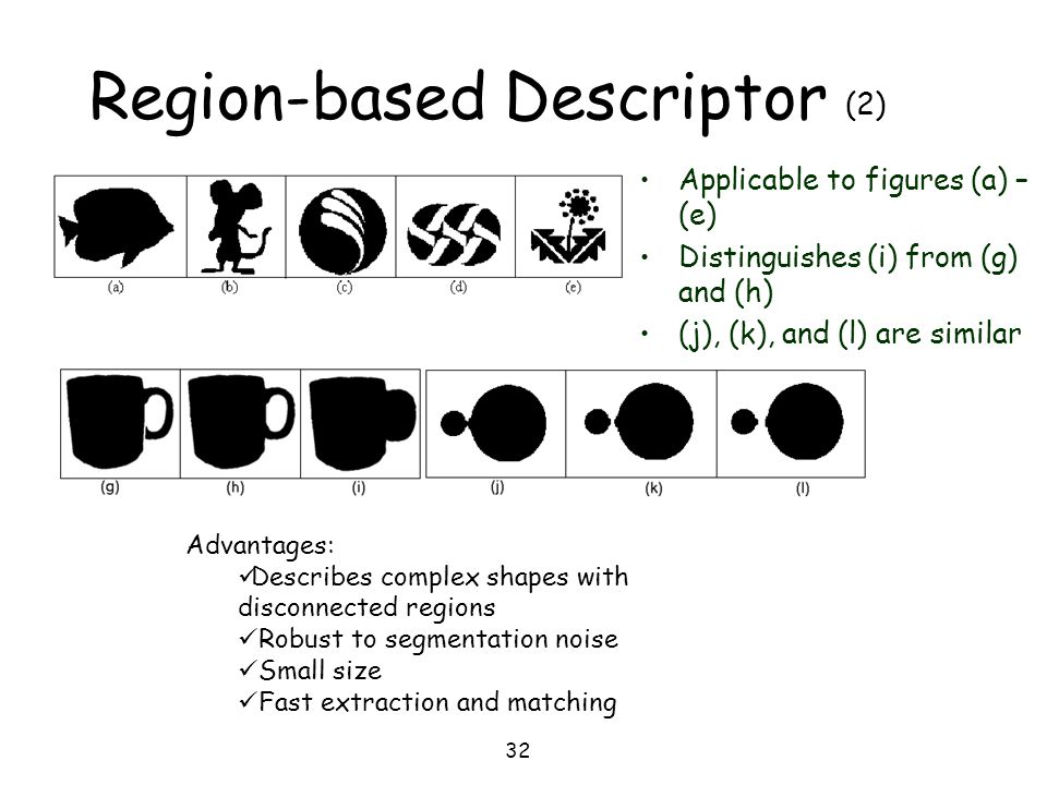 Region-based Descriptor (2)