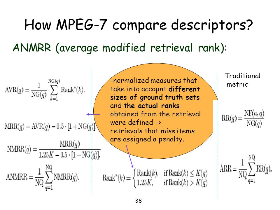 How MPEG-7 compare descriptors