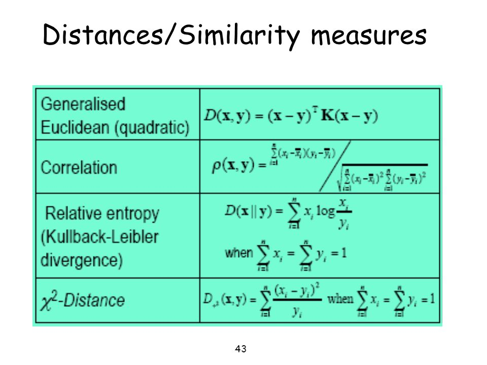 Distances/Similarity measures
