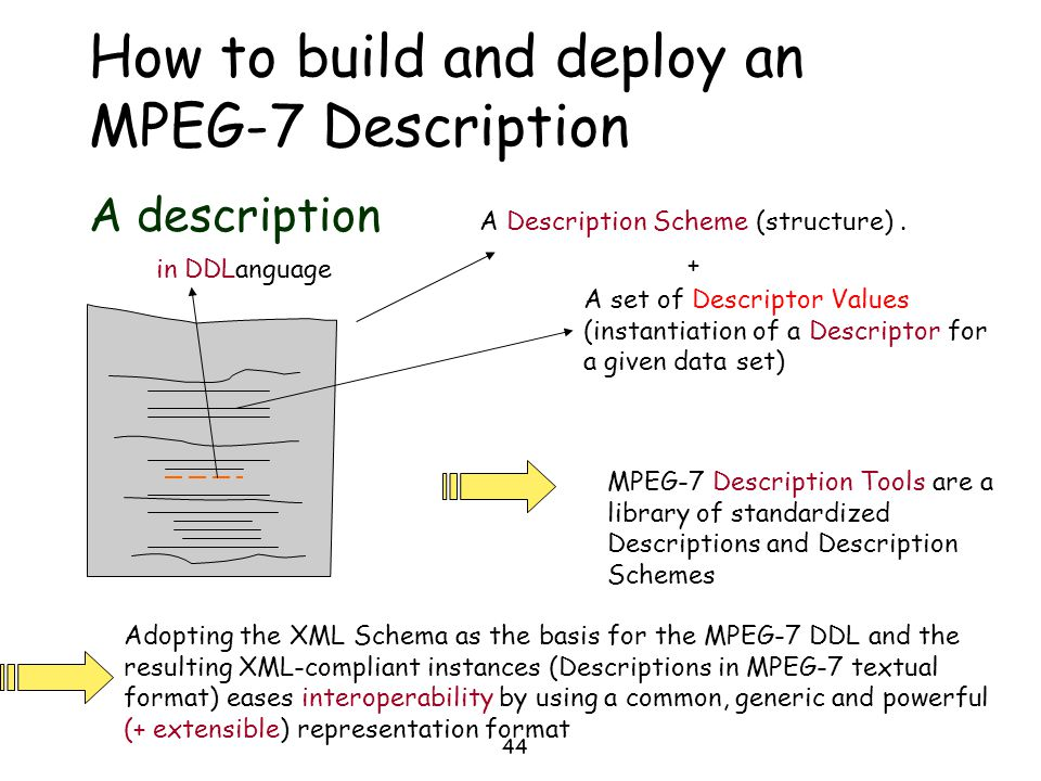 How to build and deploy an MPEG-7 Description