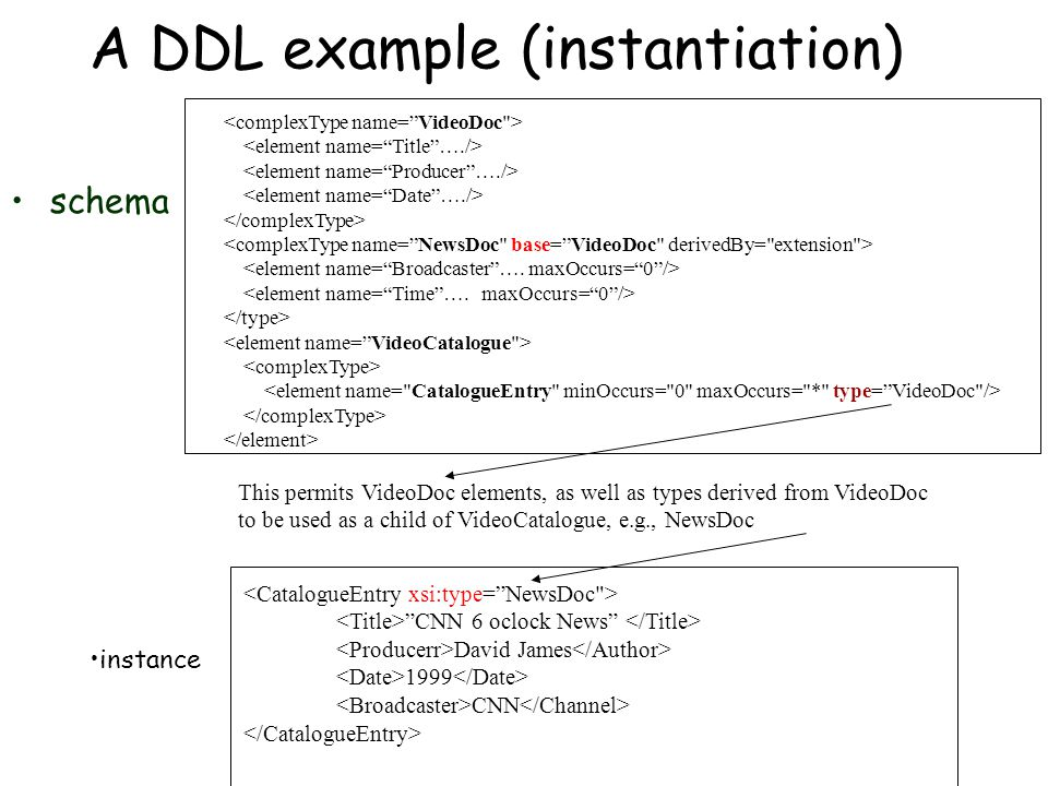 A DDL example (instantiation)