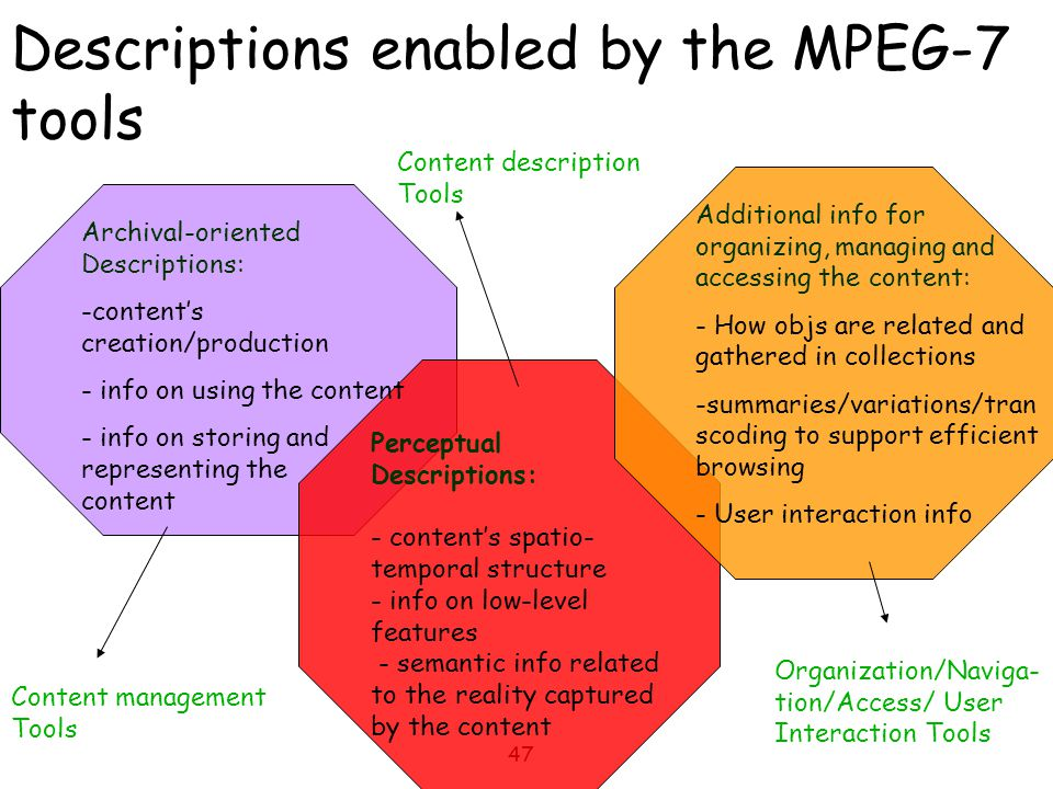 Descriptions enabled by the MPEG-7 tools