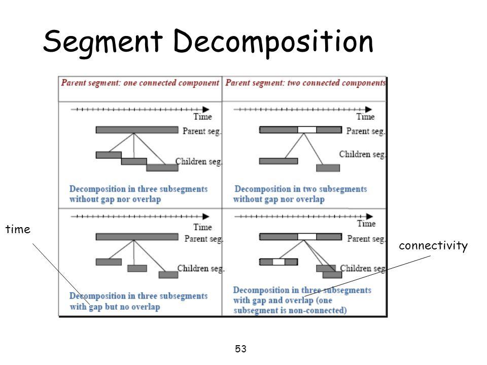 Segment Decomposition