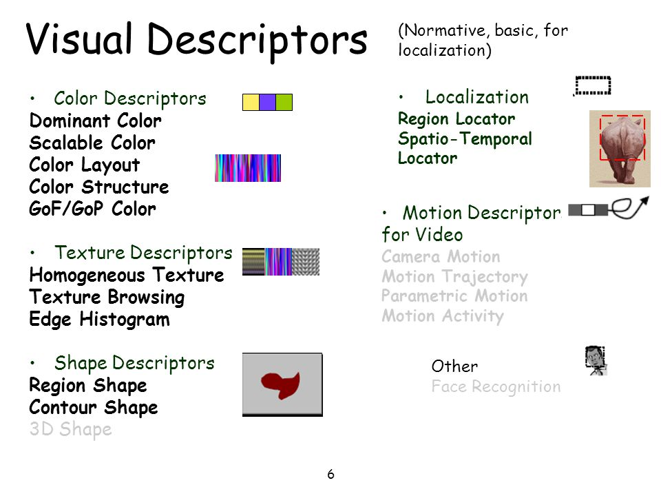 Visual Descriptors Color Descriptors Dominant Color Scalable Color