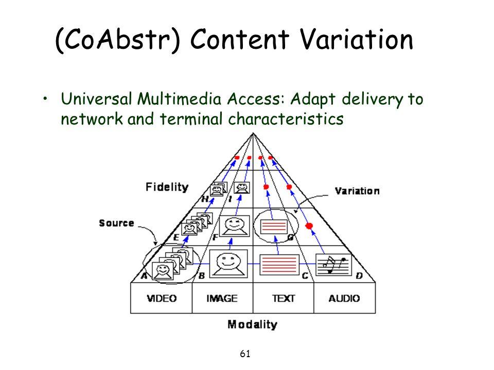 (CoAbstr) Content Variation