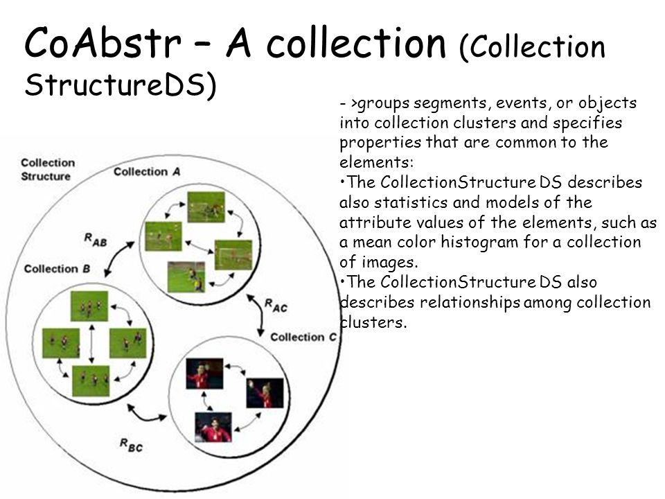 CoAbstr – A collection (Collection StructureDS)