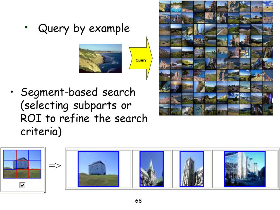 Query Query by example. Segment-based search (selecting subparts or ROI to refine the search criteria)