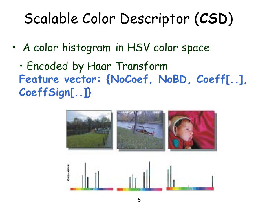 Scalable Color Descriptor (CSD)