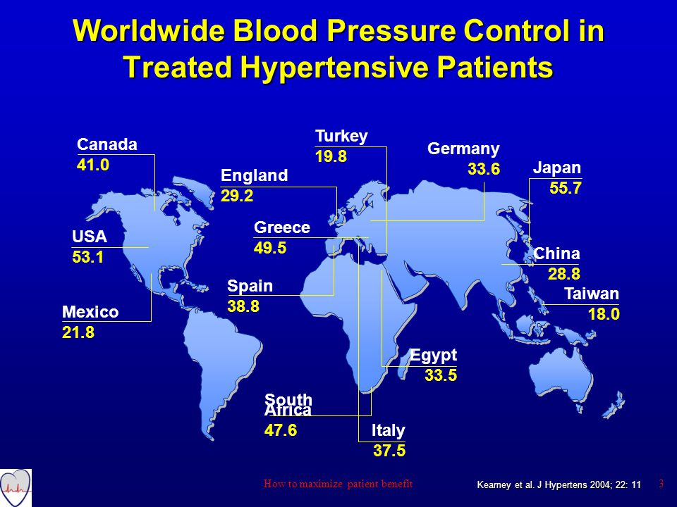 Worldwide Blood Pressure Control in Treated Hypertensive Patients