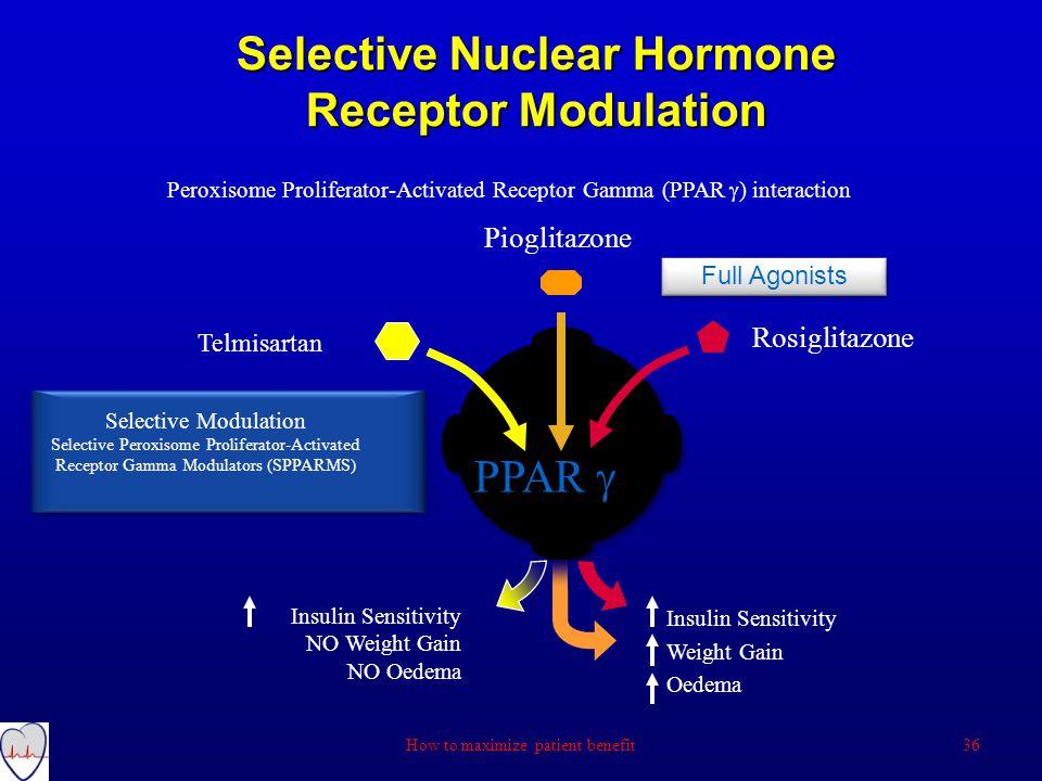 Selective Nuclear Hormone Receptor Modulation