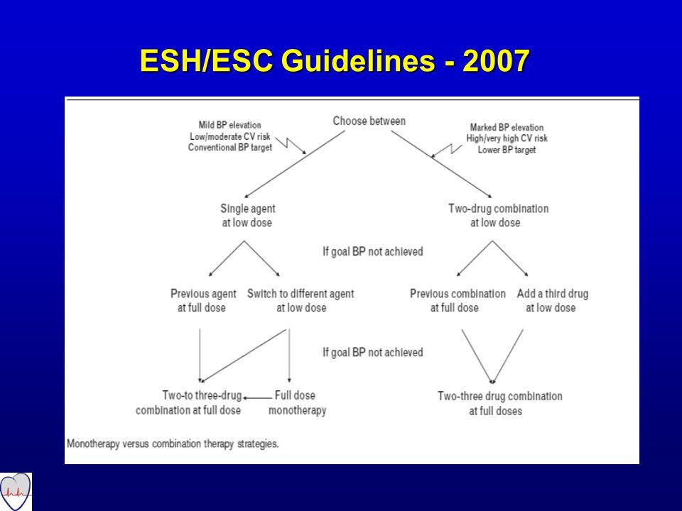 ESH/ESC Guidelines - 2007