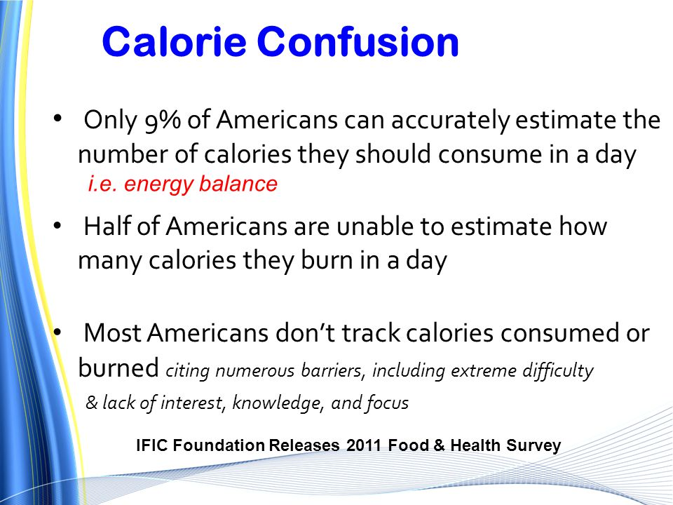 Calorie Confusion Only 9% of Americans can accurately estimate the number of calories they should consume in a day.