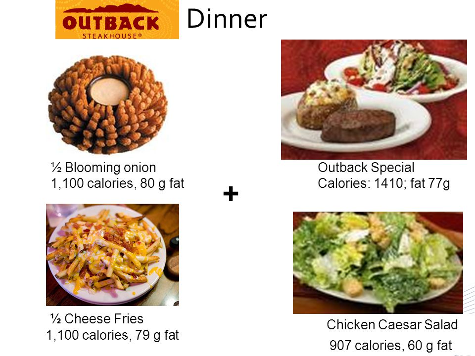 Dinner + ½ Cheese Fries ½ Blooming onion 1,100 calories, 80 g fat