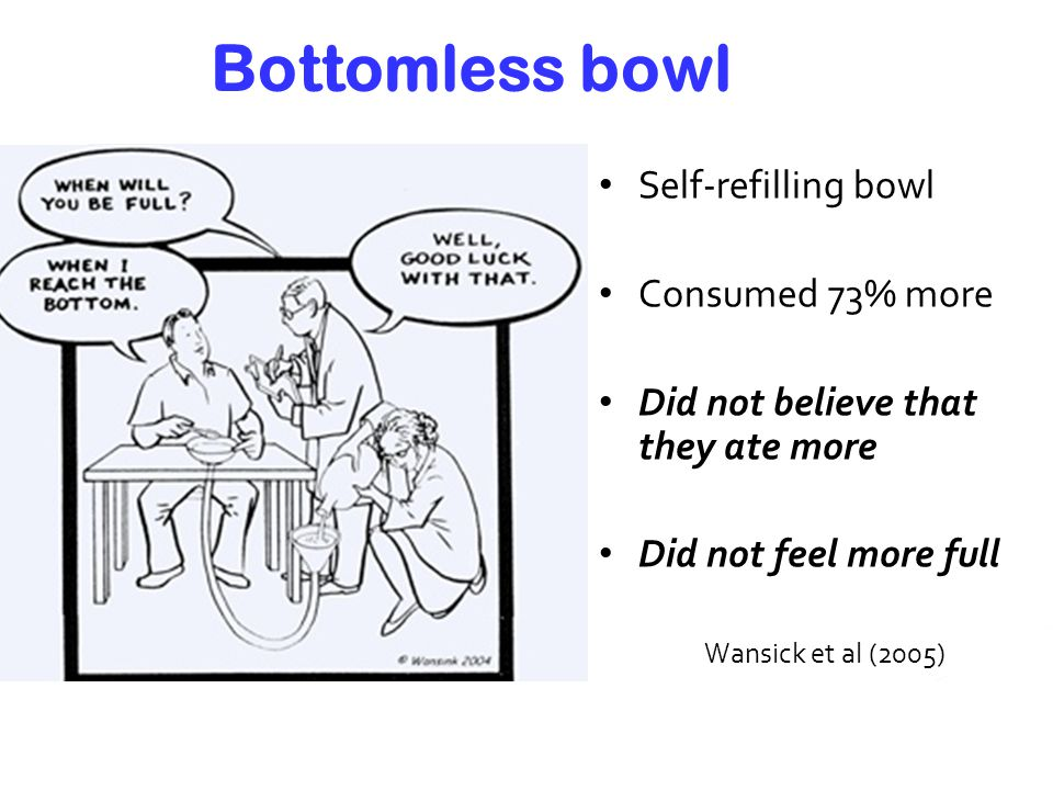 Bottomless bowl Self-refilling bowl Consumed 73% more