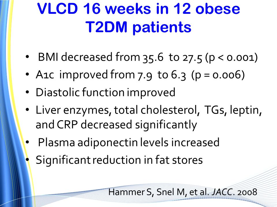 VLCD 16 weeks in 12 obese T2DM patients