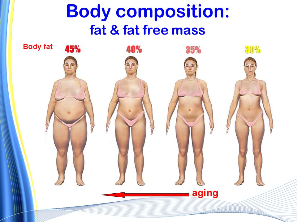 Body composition: fat & fat free mass