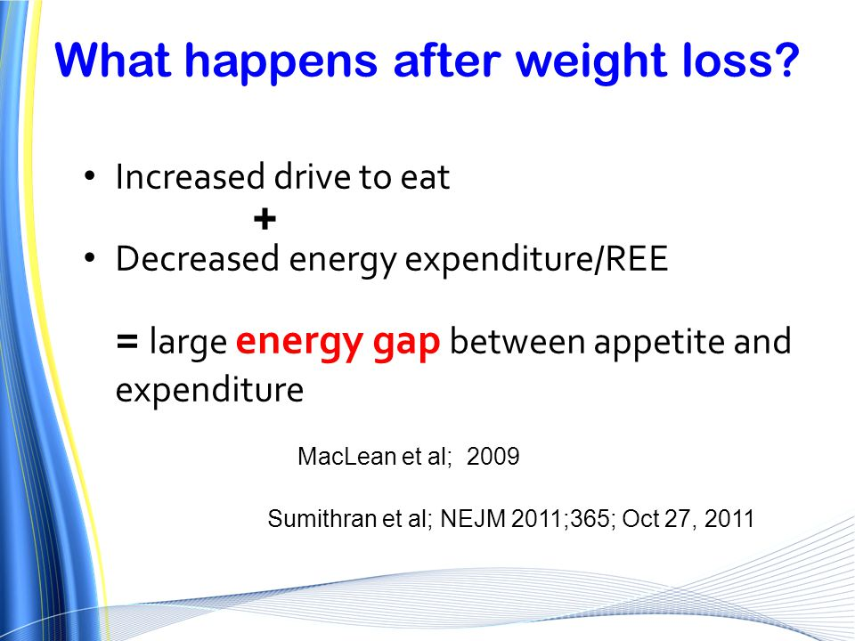 What happens after weight loss