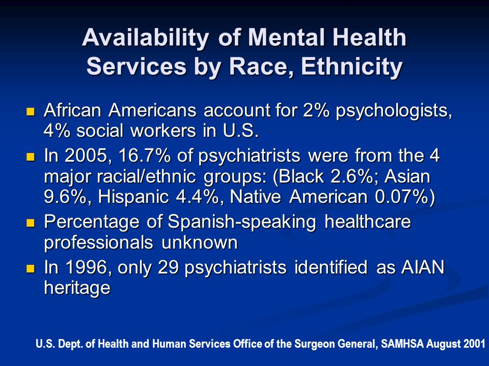 Availability of Mental Health Services by Race, Ethnicity