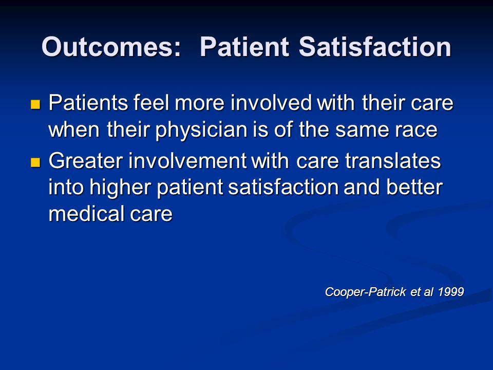 Outcomes: Patient Satisfaction