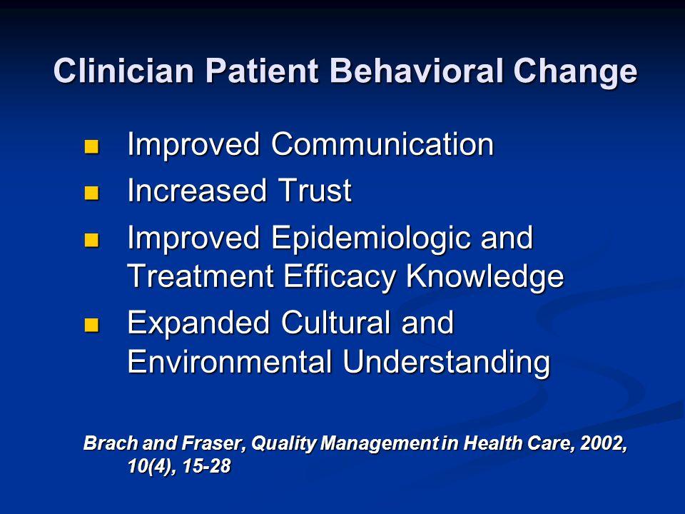 Clinician Patient Behavioral Change