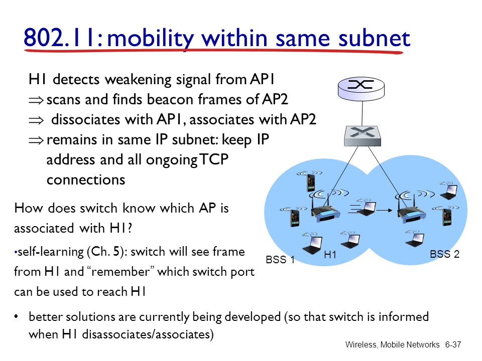 802.11: mobility within same subnet