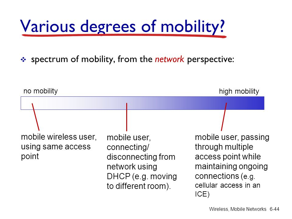 Various degrees of mobility