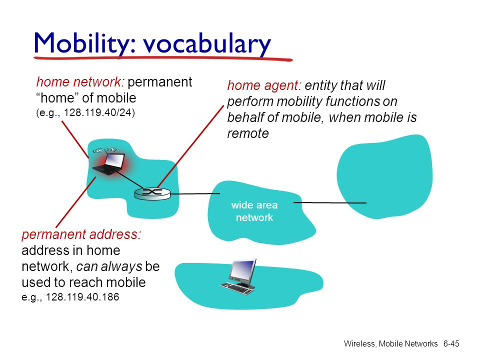 Mobility: vocabulary home network: permanent home of mobile