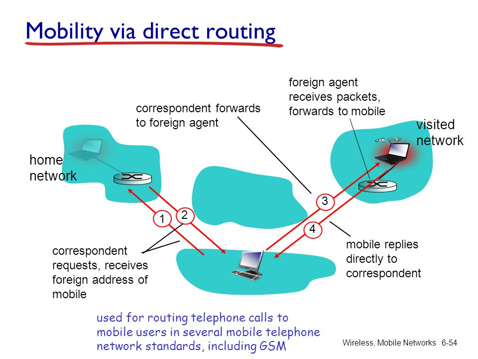 Mobility via direct routing