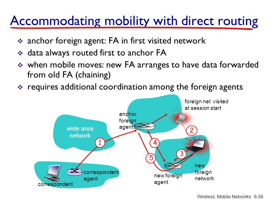 Accommodating mobility with direct routing