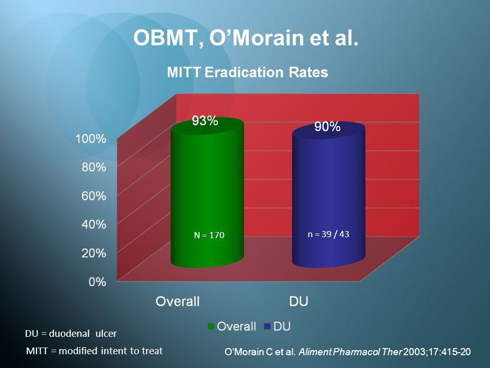 OBMT, O'Morain et al. DU = duodenal ulcer