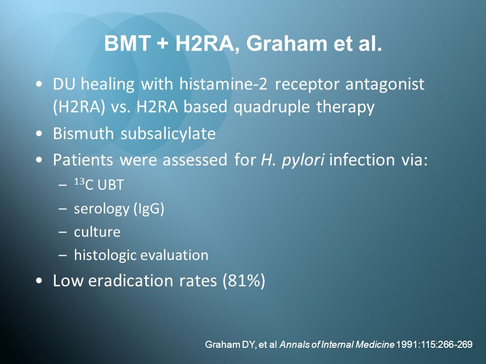 BMT + H2RA, Graham et al. DU healing with histamine-2 receptor antagonist (H2RA) vs. H2RA based quadruple therapy.