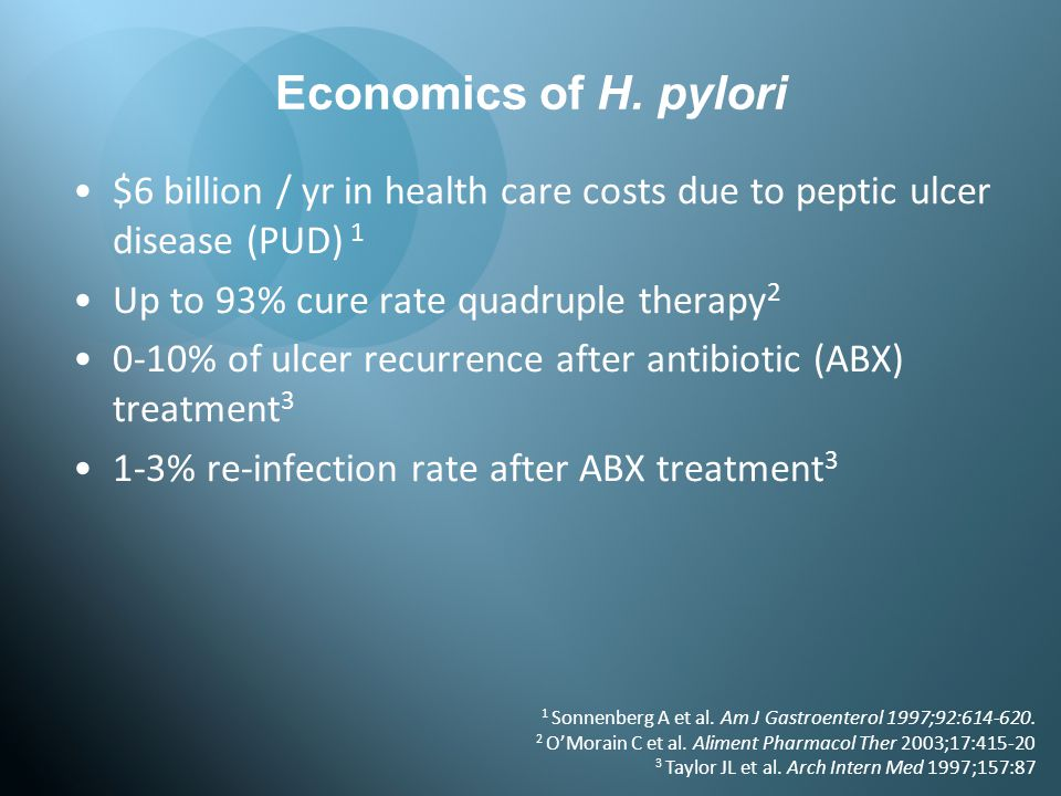 Economics of H. pylori $6 billion / yr in health care costs due to peptic ulcer disease (PUD) 1. Up to 93% cure rate quadruple therapy2.