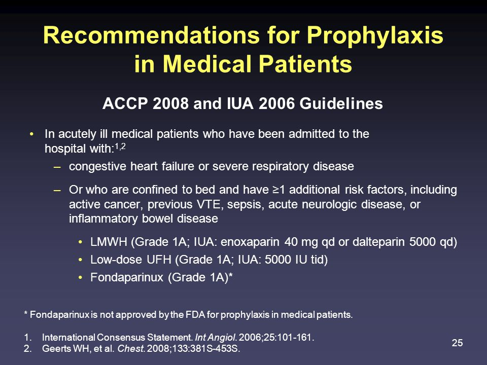 Recommendations for Prophylaxis in Medical Patients